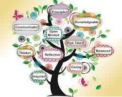 LP Tree